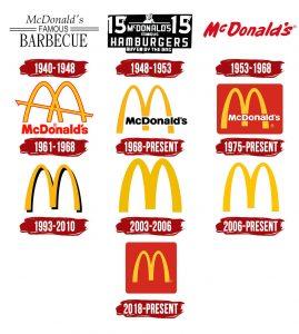 McDonalds Rebrand Logo History
